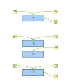 Rysunek 10.2. Wskaźniki zliczające referencje.