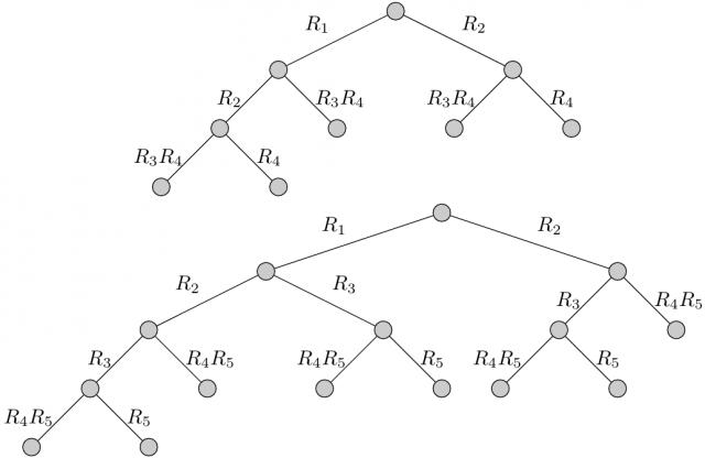 Drzewo sufiksowe zmodyfikowanych słow Fibonacciego