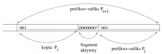 Schemat generowania docelowego słowa