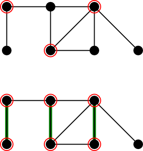 Przykład: optymalne pokrycie i pokrycie wygenerowane przez algorytm