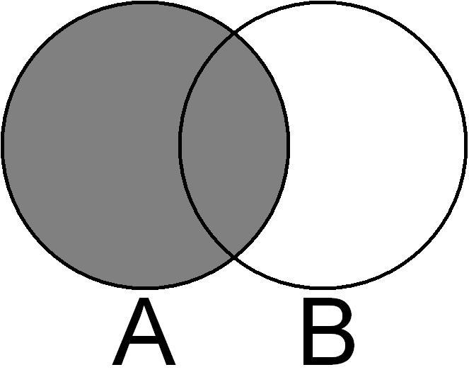 Zbiory wprowadzenie ucze sie chodzi o tzw diagramy venna diagram taki skada si z ksztatw zazwyczaj kek z ktrych kady prezentuje jeden zbir przykad takiego diagramu to ccuart Choice Image